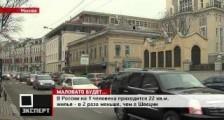 Аренда жилья в России